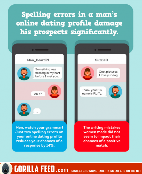 Online dating is bad idea