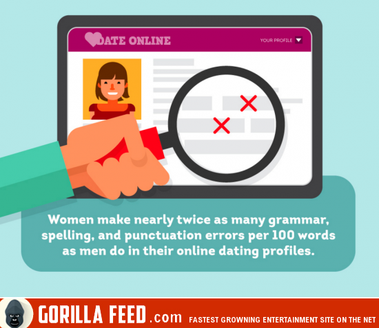 online dating grammar 77 responses to is bad grammar a dating dealbreaker grammar says: i would get a grammar-savvy friend to check my dating site profile before publishing it.