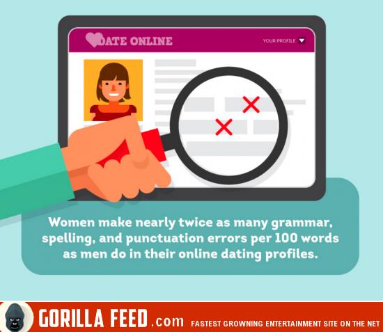 online dating bad grammar tattoos